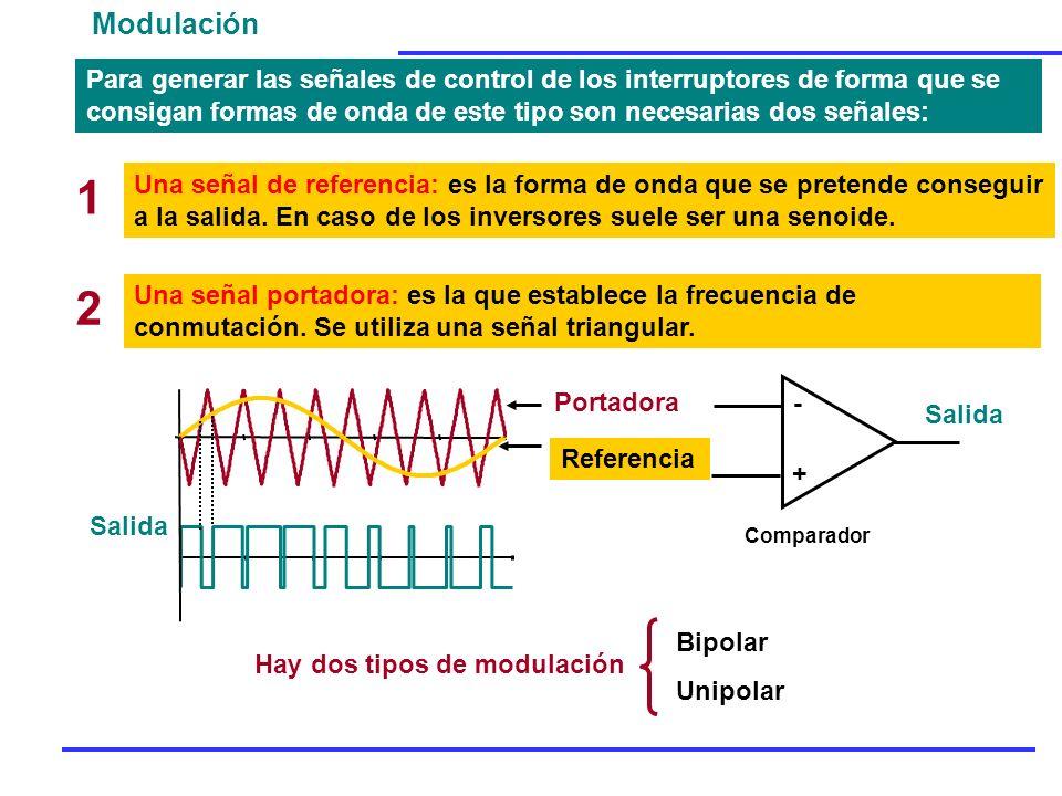 Modulación Para generar las señales de control de los interruptores de forma que se consigan formas de onda de este tipo son necesarias dos señales: