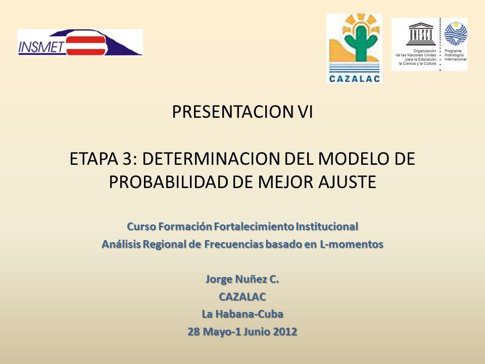 PRESENTACION VI ETAPA 3: DETERMINACION DEL MODELO DE PROBABILIDAD DE MEJOR AJUSTE