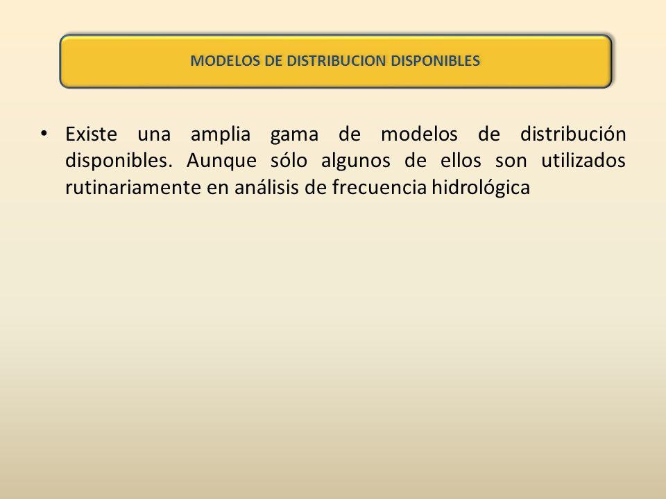 MODELOS DE DISTRIBUCION DISPONIBLES
