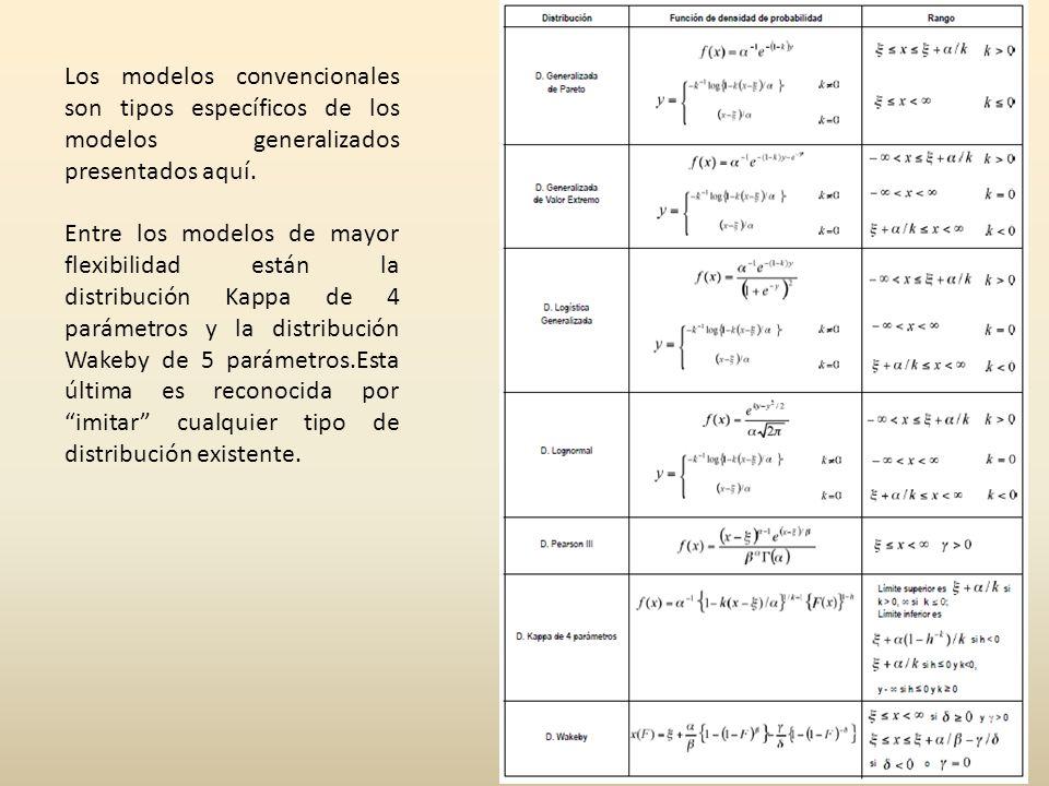 Los modelos convencionales son tipos específicos de los modelos generalizados presentados aquí.