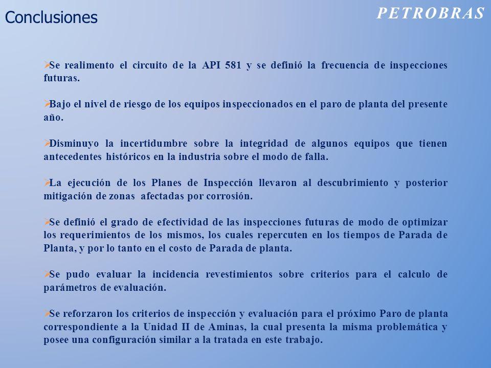PETROBRAS Conclusiones
