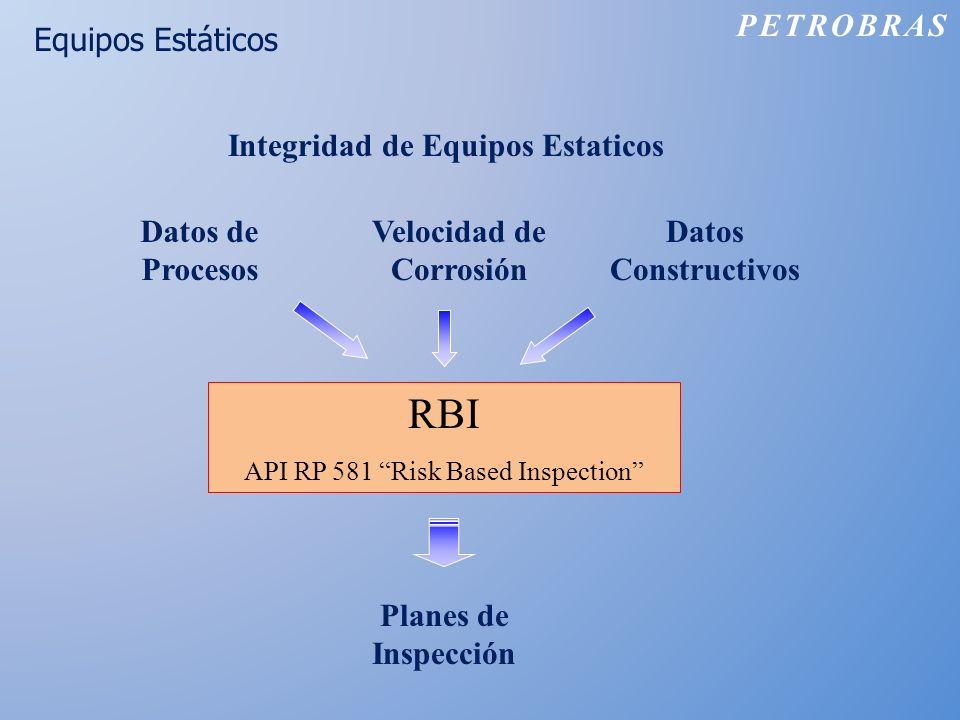 Integridad de Equipos Estaticos Velocidad de Corrosión