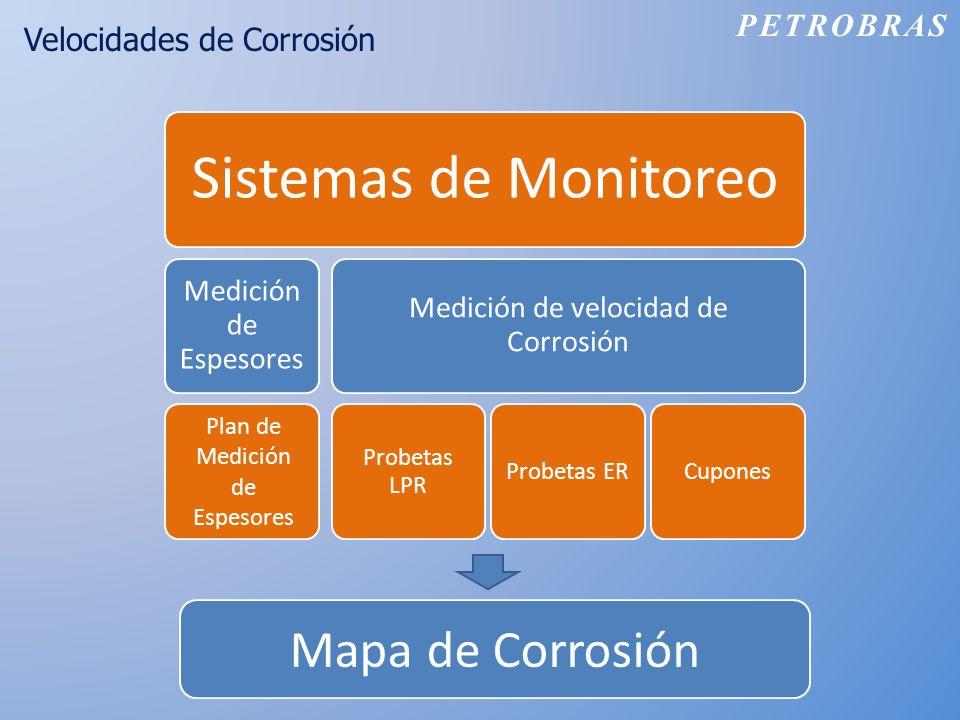 Velocidades de Corrosión