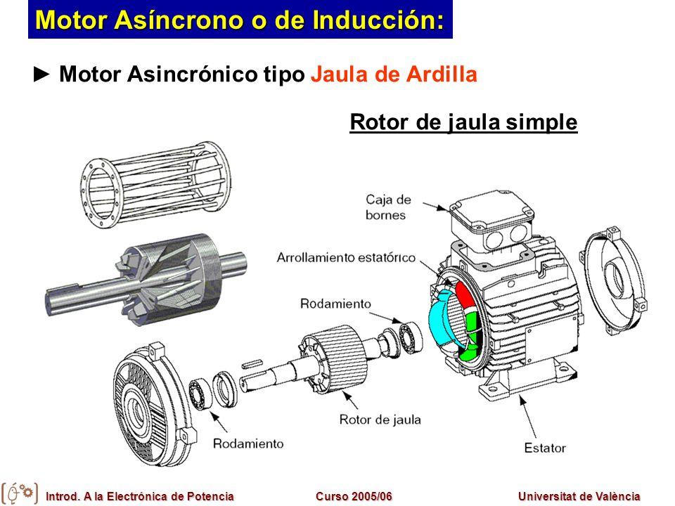 Motor Asíncrono o de Inducción: