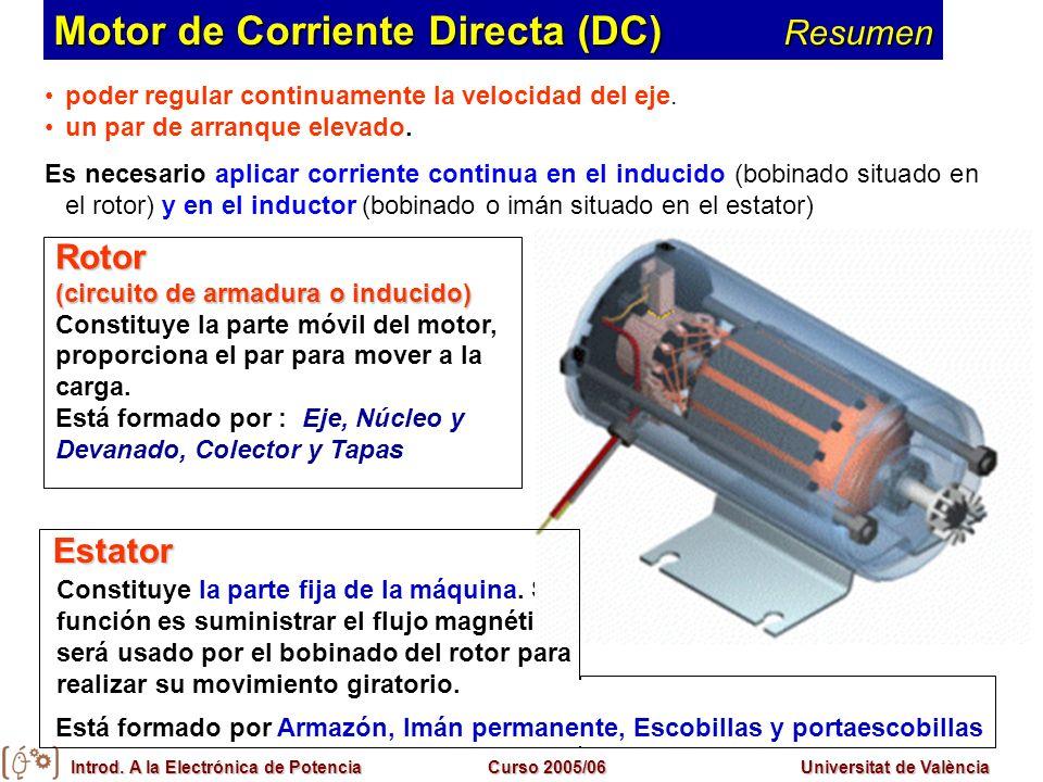 Motor de Corriente Directa (DC) Resumen