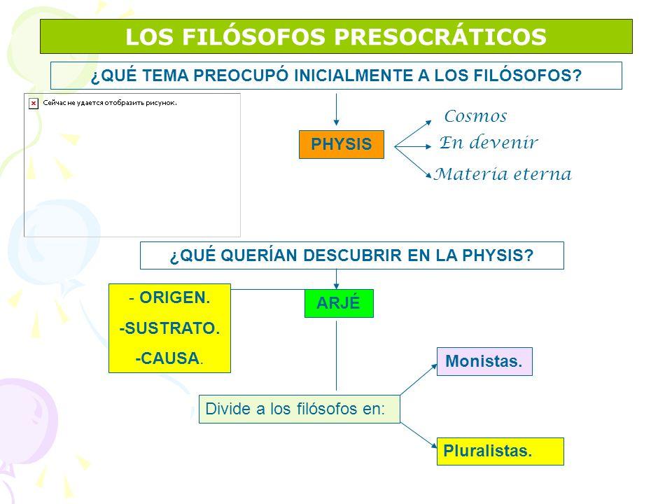 LOS FILÓSOFOS PRESOCRÁTICOS