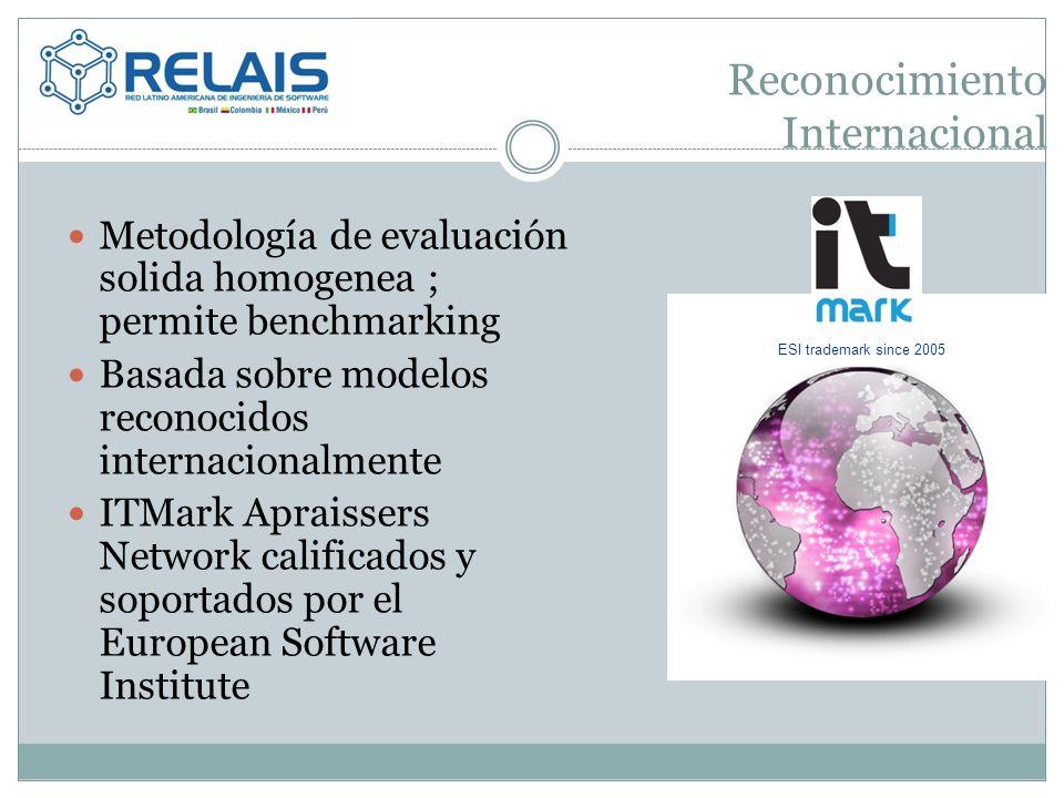 Reconocimiento Internacional