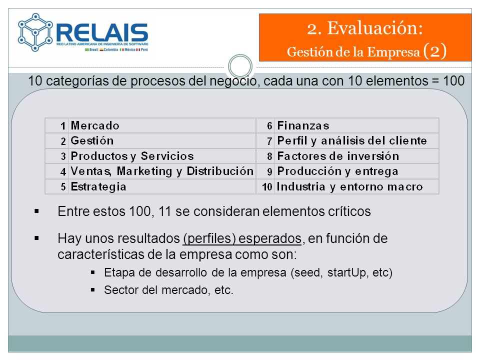 2. Evaluación: Gestión de la Empresa (2)