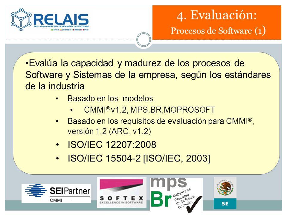 4. Evaluación: Procesos de Software (1)