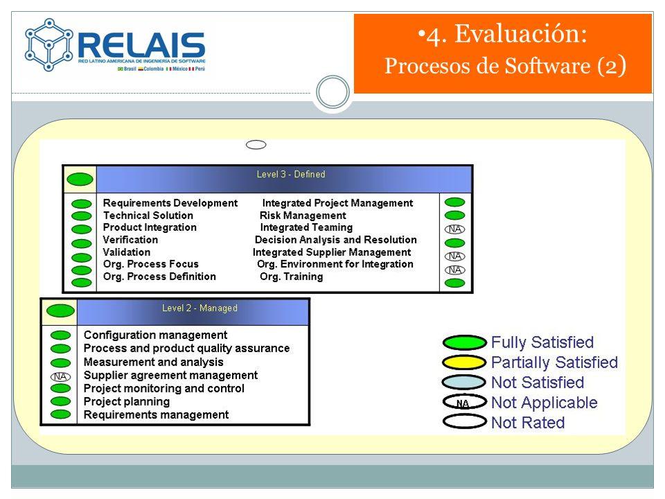 4. Evaluación: Procesos de Software (2)