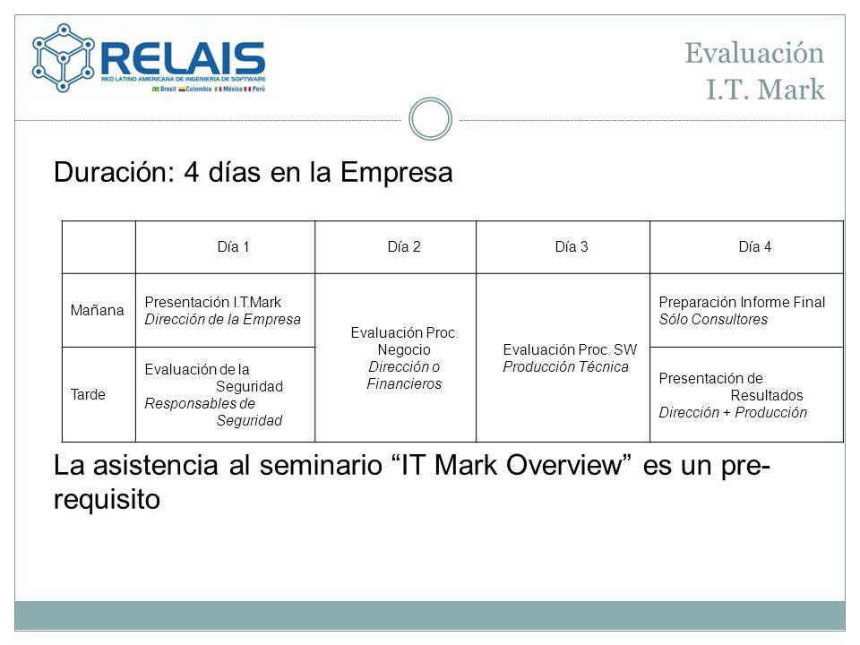 Evaluación I.T. Mark Duración: 4 días en la Empresa