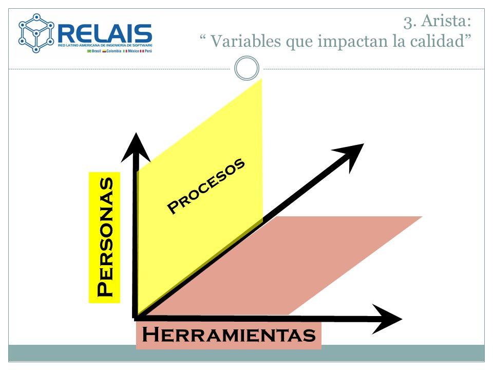 3. Arista: Variables que impactan la calidad