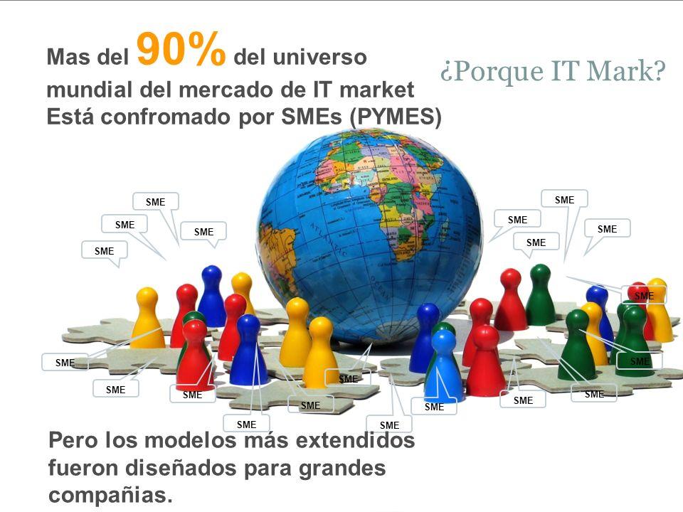 Mas del 90% del universo mundial del mercado de IT market