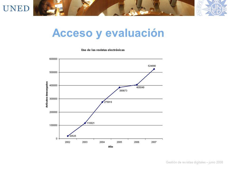 Acceso y evaluación Gestión de revistas digitales – junio 2008
