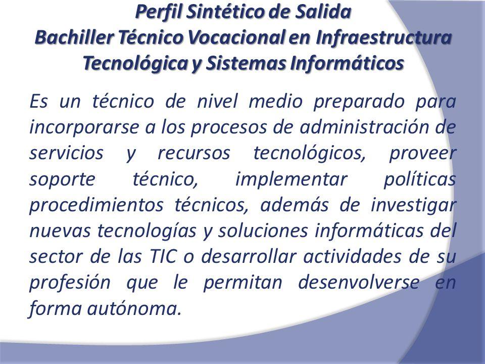 Perfil Sintético de Salida Bachiller Técnico Vocacional en Infraestructura Tecnológica y Sistemas Informáticos