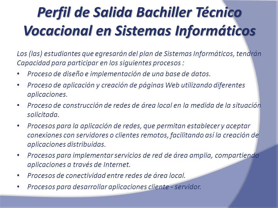 Perfil de Salida Bachiller Técnico Vocacional en Sistemas Informáticos