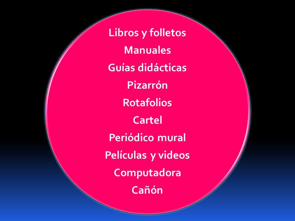 Libros y folletos Manuales. Guías didácticas. Pizarrón. Rotafolios. Cartel. Periódico mural. Películas y videos.