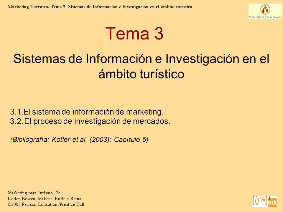 Sistemas de Información e Investigación en el ámbito turístico