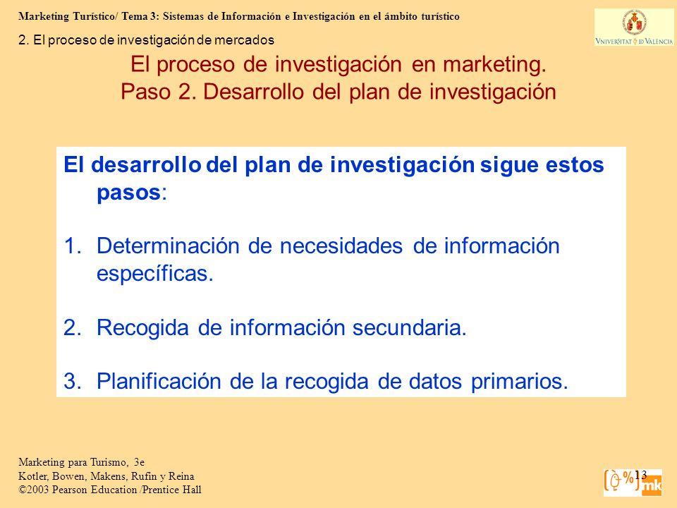 El desarrollo del plan de investigación sigue estos pasos: