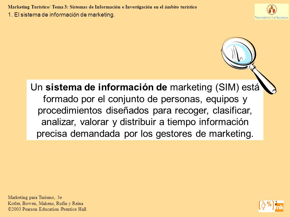 1. El sistema de información de marketing.