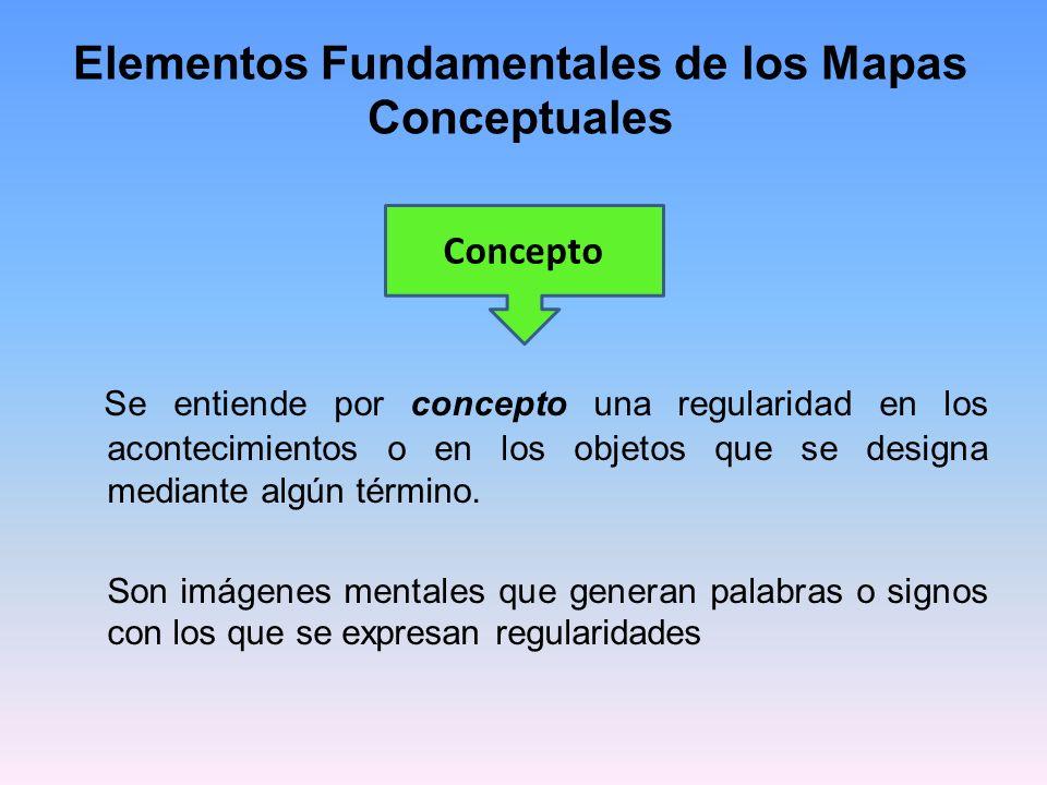Elementos Fundamentales de los Mapas Conceptuales
