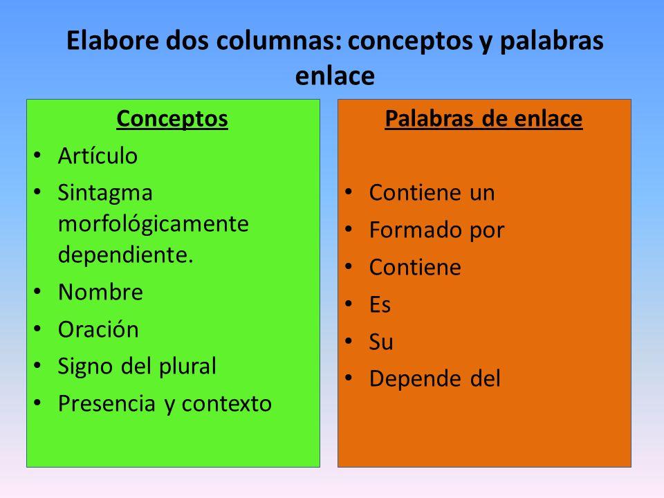 Elabore dos columnas: conceptos y palabras enlace