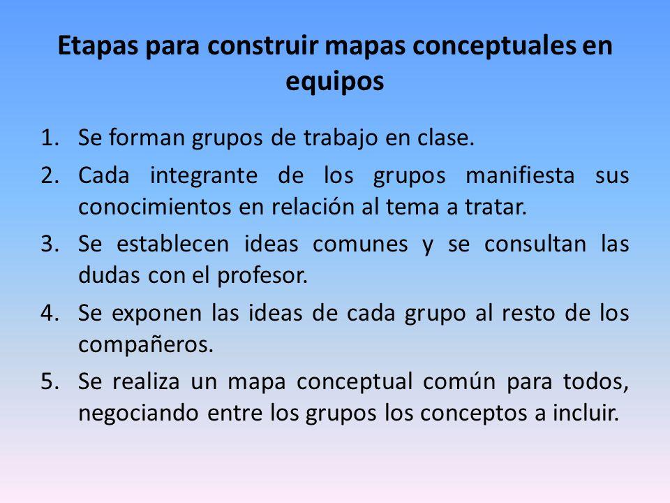 Etapas para construir mapas conceptuales en equipos