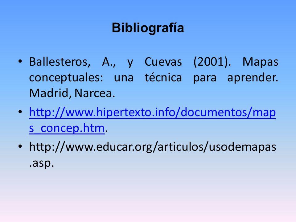 Bibliografía Ballesteros, A., y Cuevas (2001). Mapas conceptuales: una técnica para aprender. Madrid, Narcea.