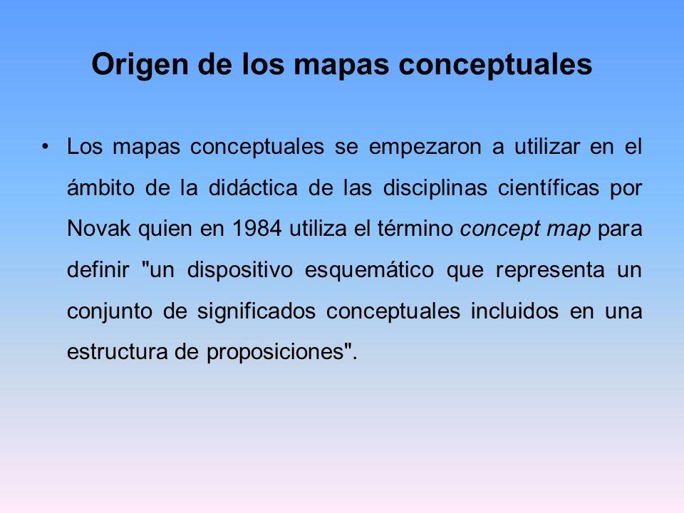 Origen de los mapas conceptuales