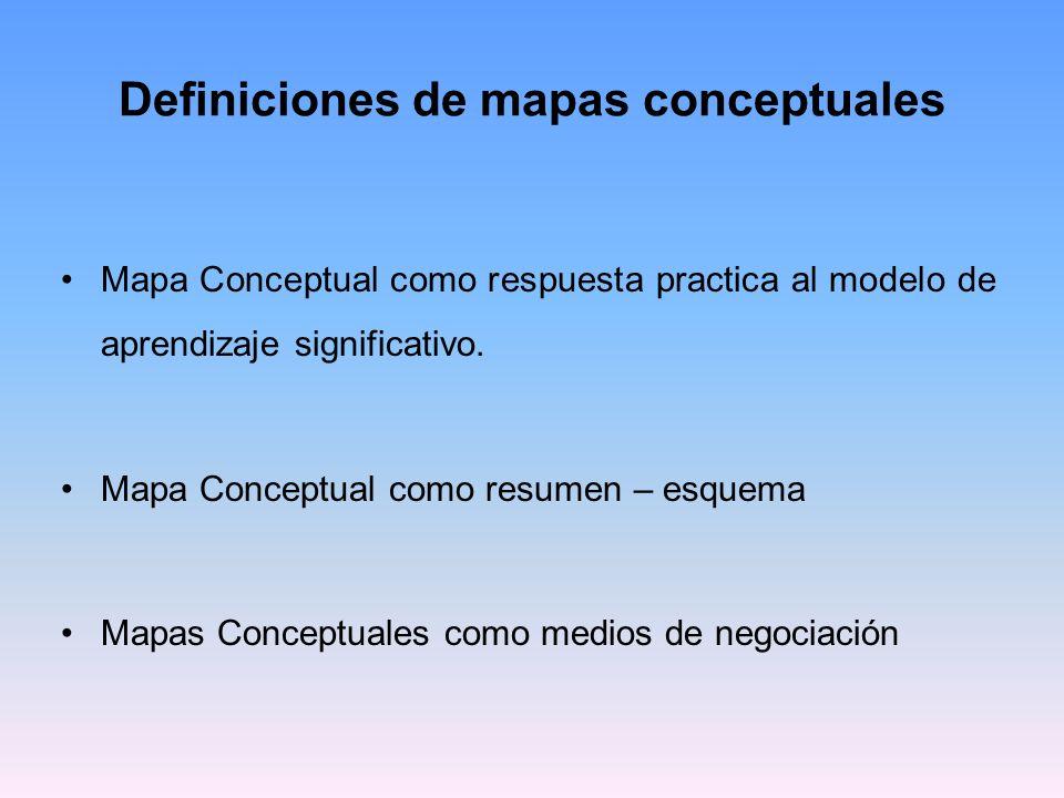 Definiciones de mapas conceptuales