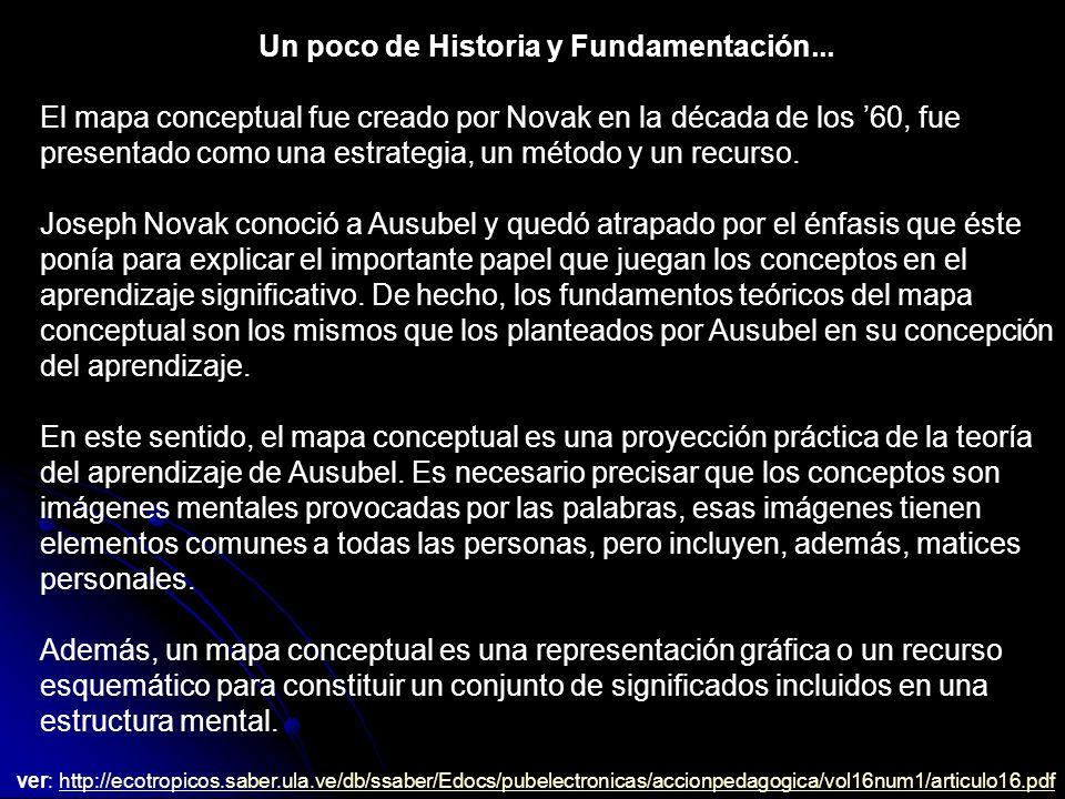 Un poco de Historia y Fundamentación...