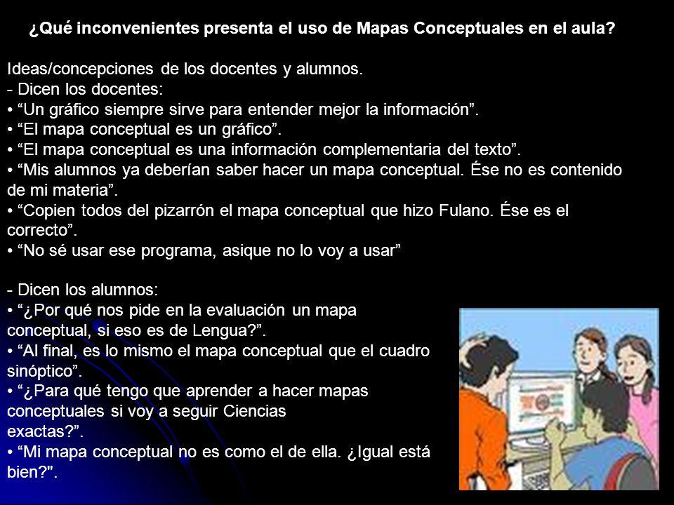 ¿Qué inconvenientes presenta el uso de Mapas Conceptuales en el aula