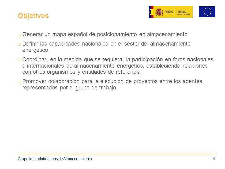 Objetivos Generar un mapa español de posicionamiento en almacenamiento