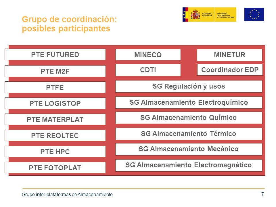 Grupo de coordinación: posibles participantes