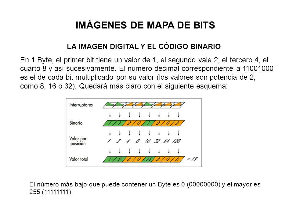 IMÁGENES DE MAPA DE BITS