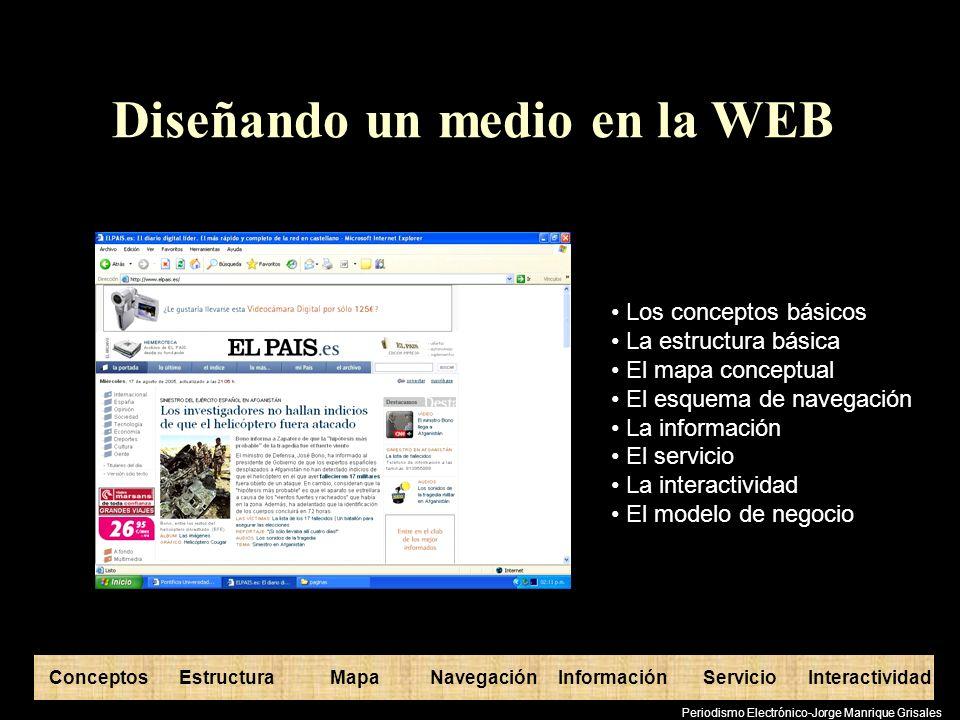 Diseñando un medio en la WEB