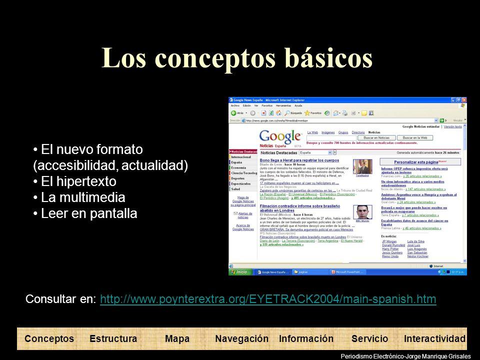 Los conceptos básicos El nuevo formato (accesibilidad, actualidad)