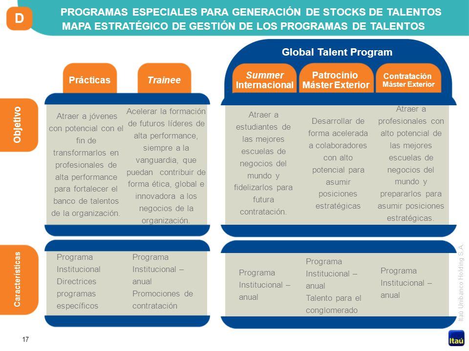 D PROGRAMAS ESPECIALES PARA GENERACIÓN DE STOCKS DE TALENTOS
