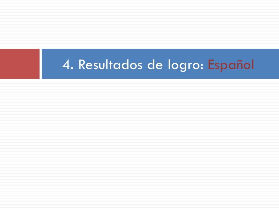 4. Resultados de logro: Español