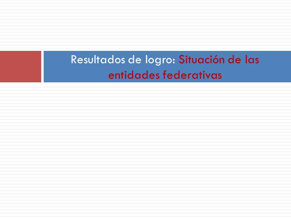 Resultados de logro: Situación de las entidades federativas