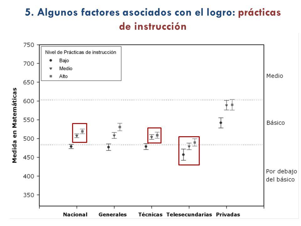 5. Algunos factores asociados con el logro: prácticas de instrucción