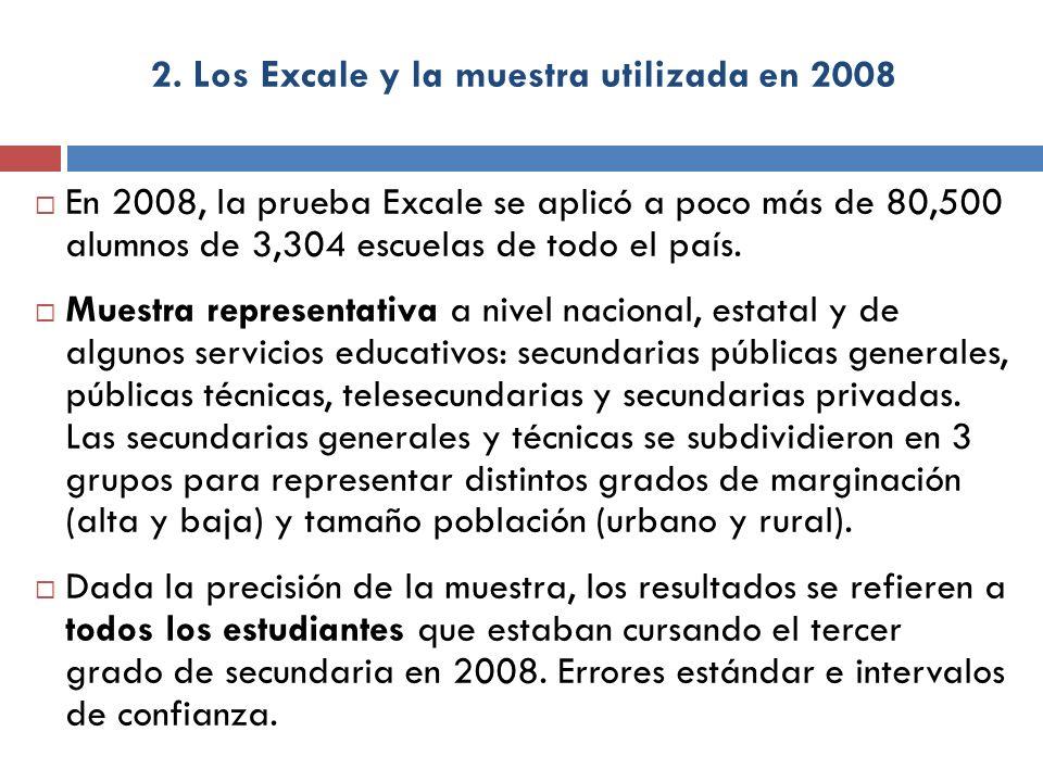 2. Los Excale y la muestra utilizada en 2008