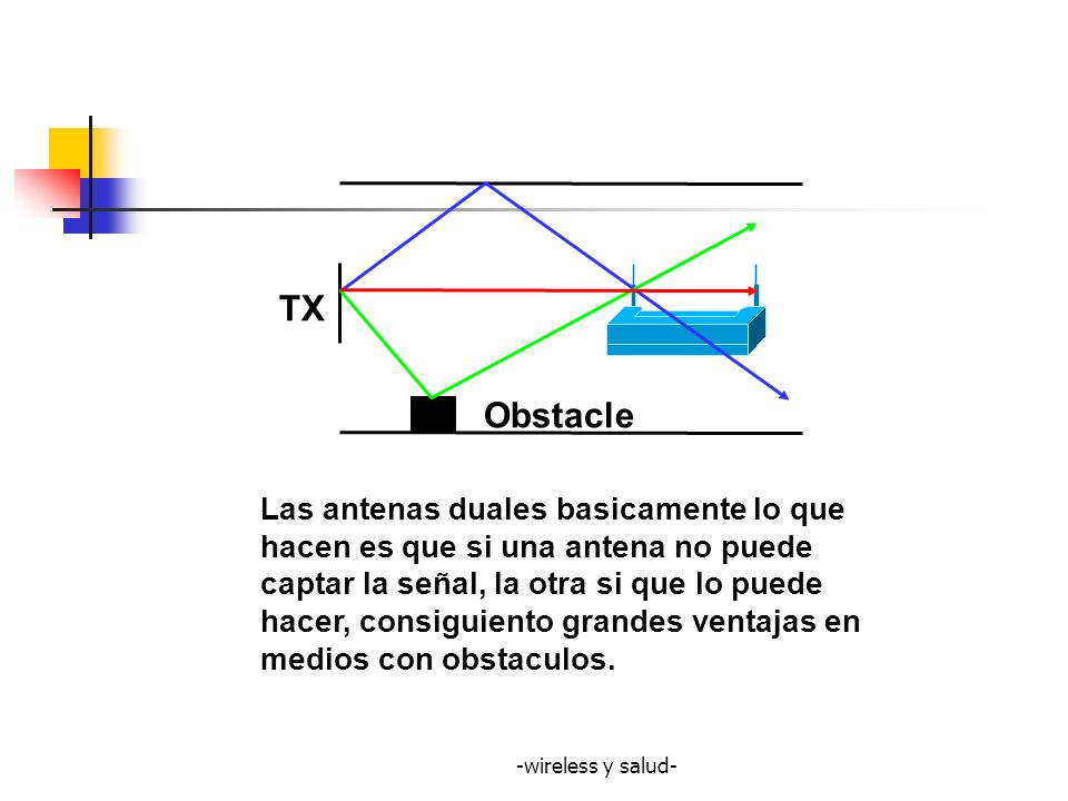 TX Obstacle.