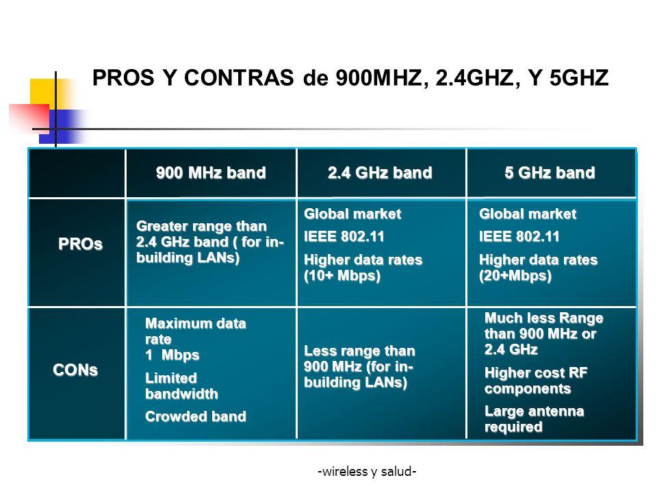 PROS Y CONTRAS de 900MHZ, 2.4GHZ, Y 5GHZ