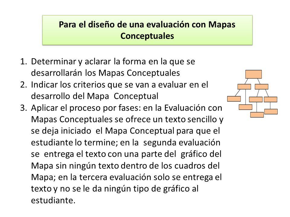 Para el diseño de una evaluación con Mapas Conceptuales
