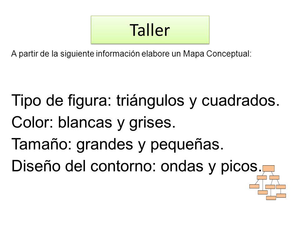 Taller Tipo de figura: triángulos y cuadrados.