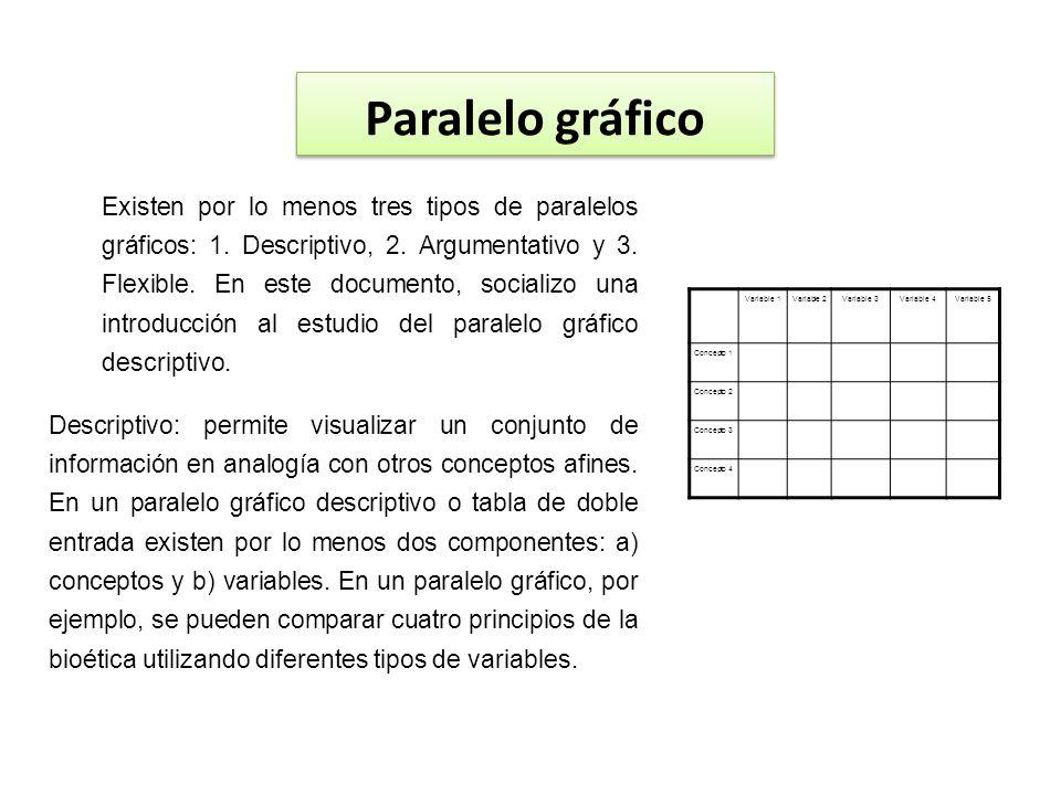 Paralelo gráfico