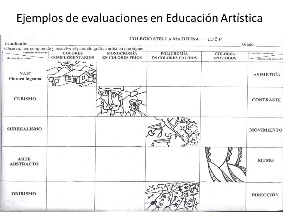 Ejemplos de evaluaciones en Educación Artística