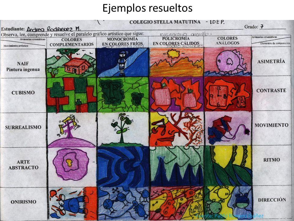 Ejemplos resueltos Fuente: Pablo Romero Ibáñez