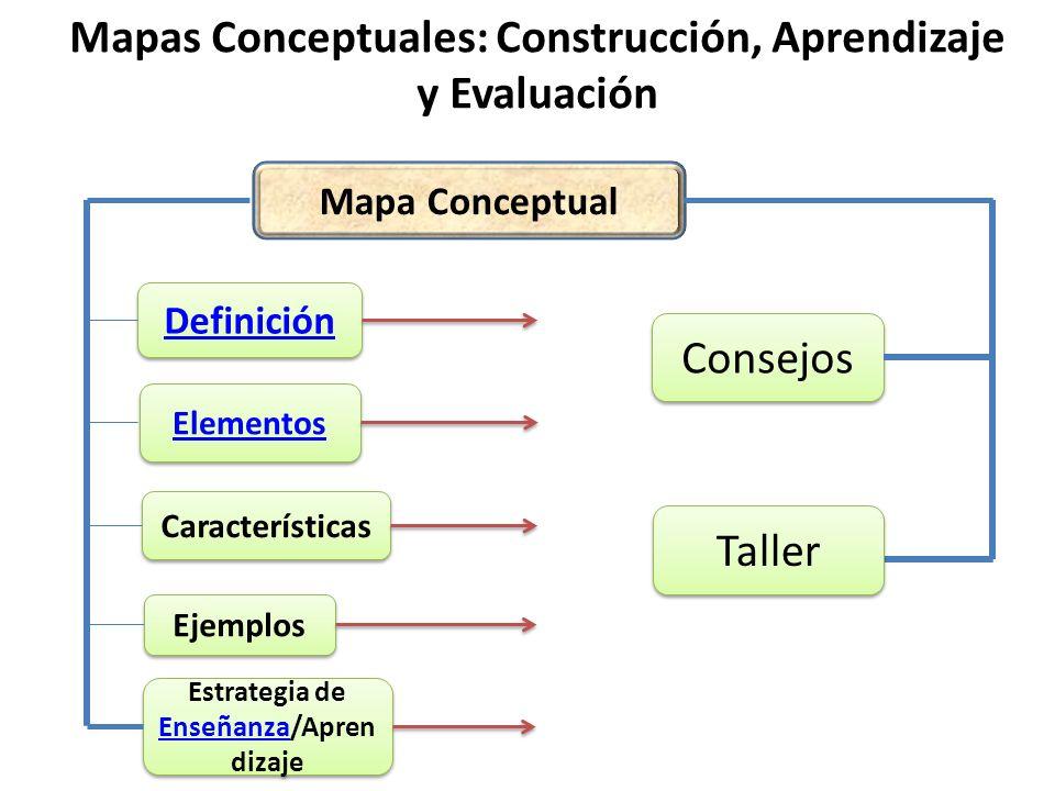 Mapas Conceptuales: Construcción, Aprendizaje y Evaluación